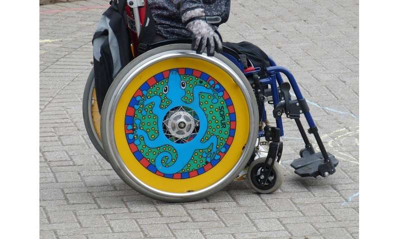 Disability discrimination affects one in seven Australian adults