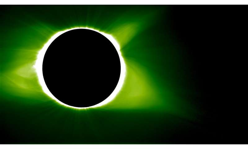 Eclipse 2017: Science from the moon's shadow