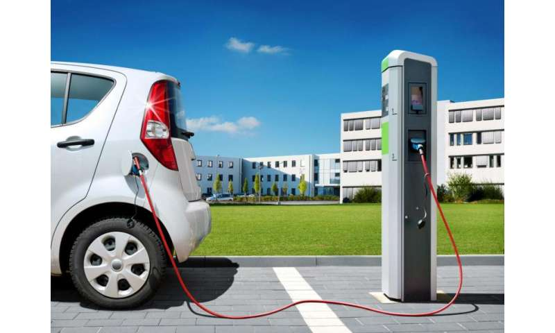 Efficient and compact voltage converters for the e-mobility sector