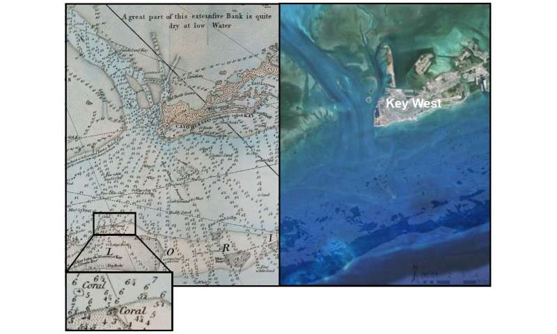 Eighteenth century nautical charts reveal coral loss
