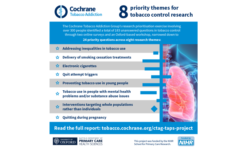 Eight priorities identified for tobacco control research