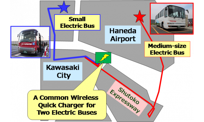 Electric bus with Toshiba's wireless charger cuts CO2 emissions by up to 60% in field testing