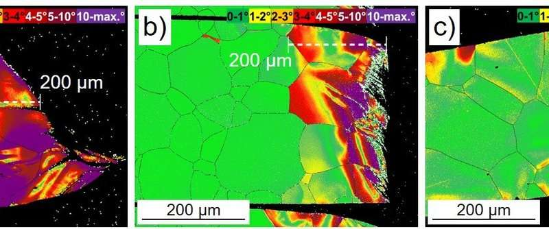 Electron backscatter diffraction yields microstructure insights