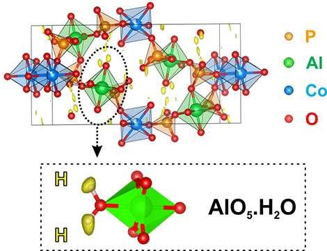 Electron diffraction locates hydrogen atoms