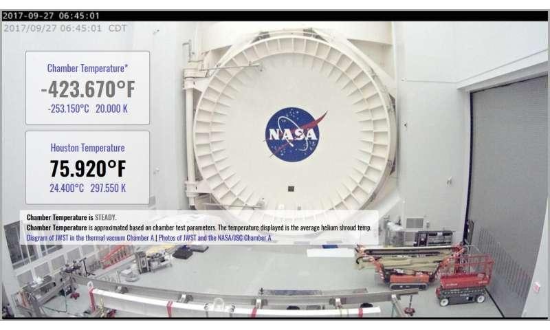Engineers warm NASA's Webb Telescope as end of cryogenic testing nears