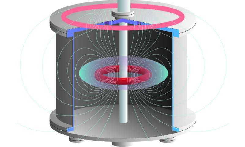 a study on matter and plasma According to aboutcom, physics is the study of matter, energy and the way they interact physics is a natural science that also encompasses concepts like force and motion the primary goal of.