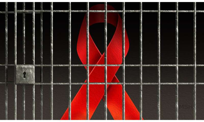 Few people with HIV get prompt care after incarceration