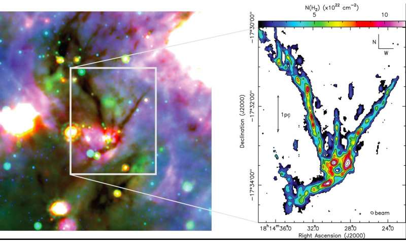 First look at gravitational dance that drives stellar formation