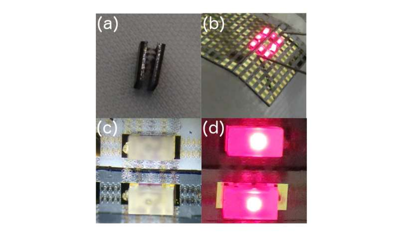 foldable electronics
