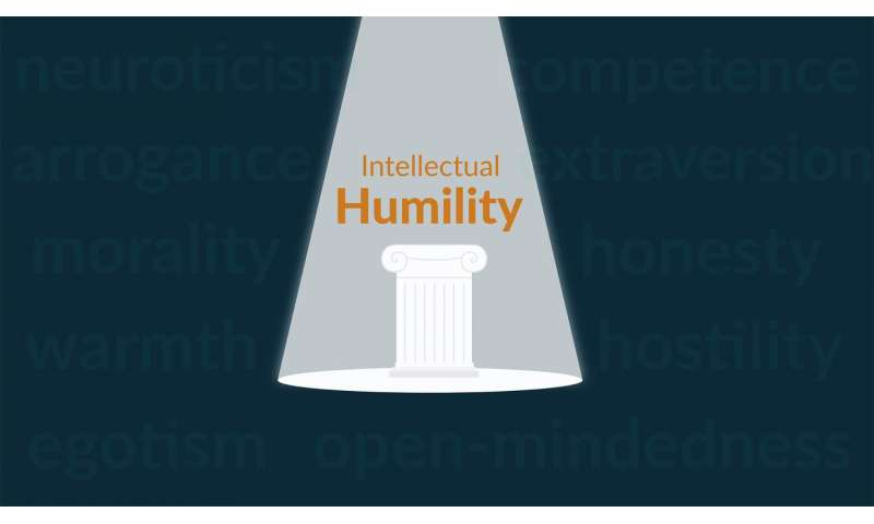 For a modest personality trait, 'intellectual humility' packs a punch