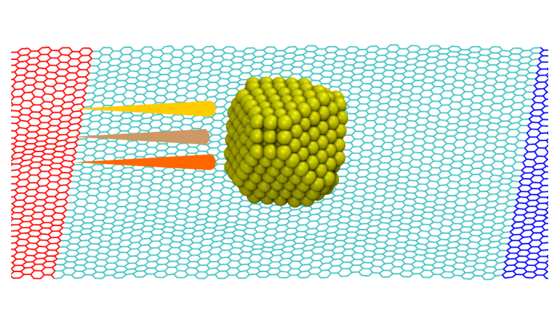 From hot to cold: How to move objects at the nanoscale