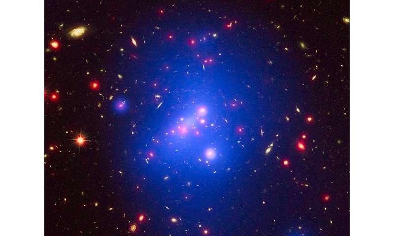 Galaxy clusters offer clues to dark matter and dark energy