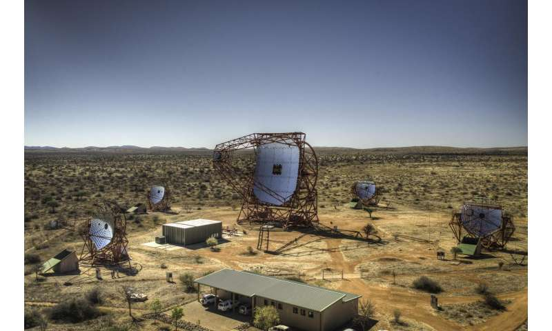 Gamma-ray telescopes reveal a high-energy trap in our galaxy's center