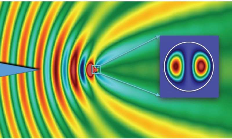 Giant enhancement of electromagnetic waves revealed within small dielectric particles