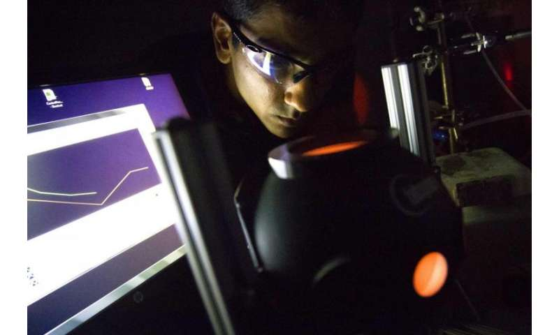 Harnessing light to drive chemical reactions