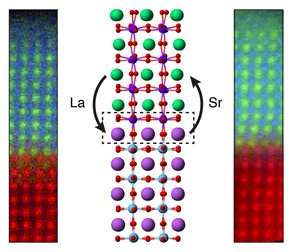 Harnessing lost atoms may aid in crafting new, never-before-seen oxides
