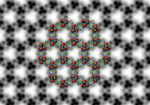 High-sensitivity cameras reveal the atomic structure of metal-organic frameworks