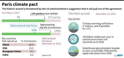 Historic climate deal to enter into force