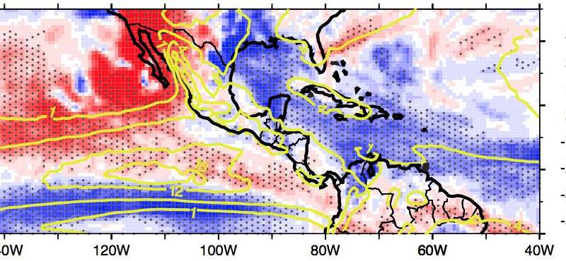 How global warming is drying up the North American monsoon
