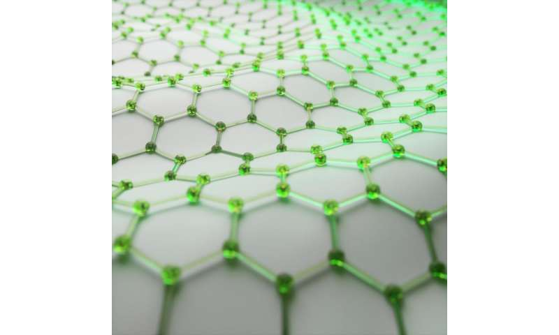 How graphene could cool smartphone, computer and other electronics chips
