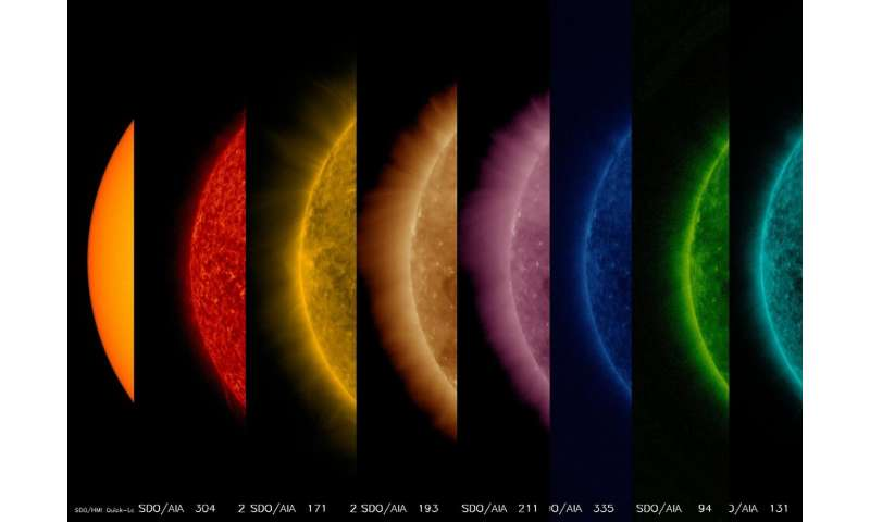 Image: solar surface from hot to hottest