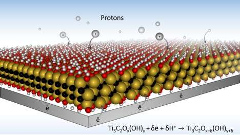 In the fast lane -- conductive electrodes are key to fast-charging batteries