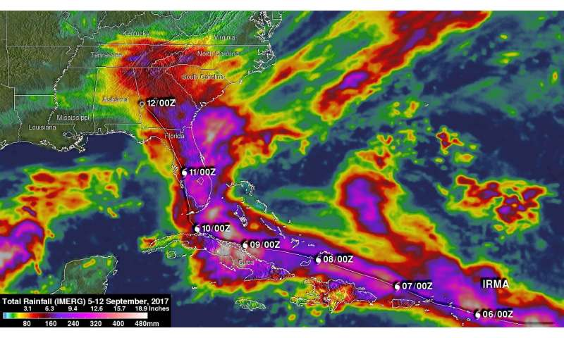 Irma's heavy rainfall measured by NASA's IMERG
