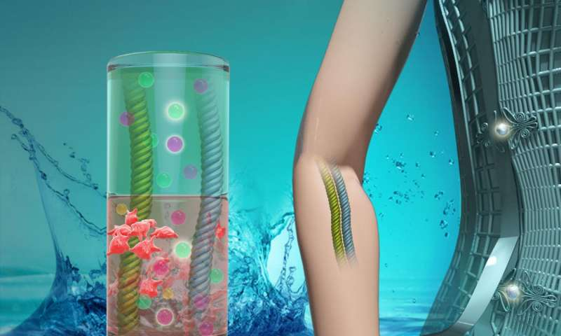 IV and cellular fluids power flexible batteries