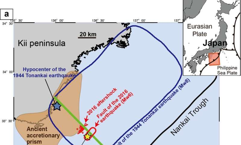 Japanese earthquake zone strongly influenced by the effects of friction