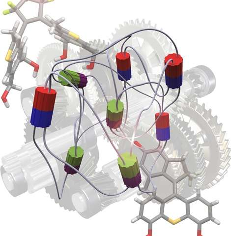 Light-controlled gearbox for nanomachines