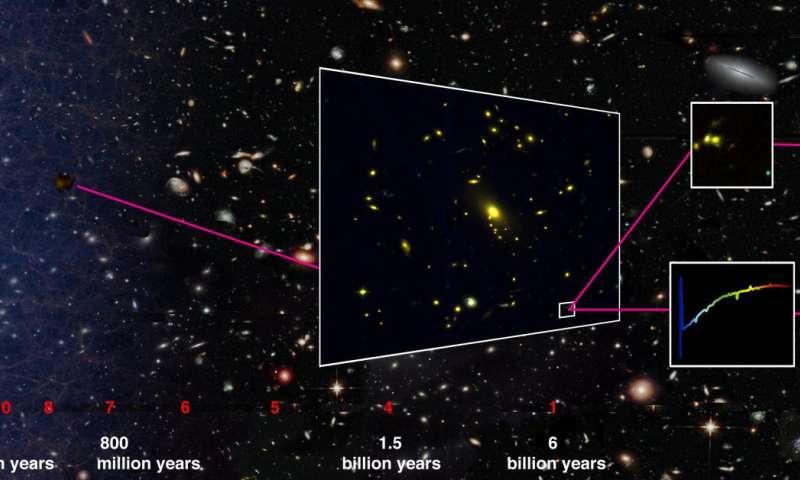 Long ago and far away, an average galaxy