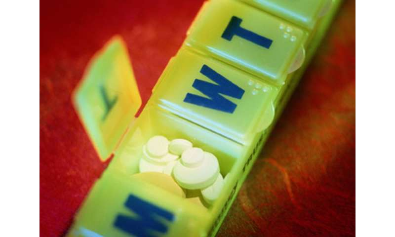 Major bleeding risk from drugs similar in elderly