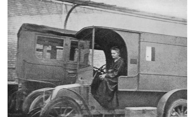 Marie Curie and her X-ray vehicles' contribution to World War I battlefield medicine