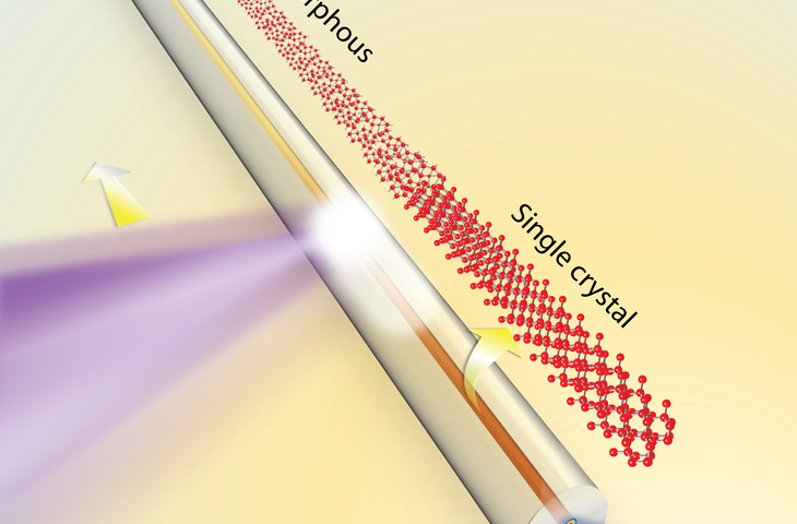 Method improves semiconductor fiber optics, paves way for developing devices