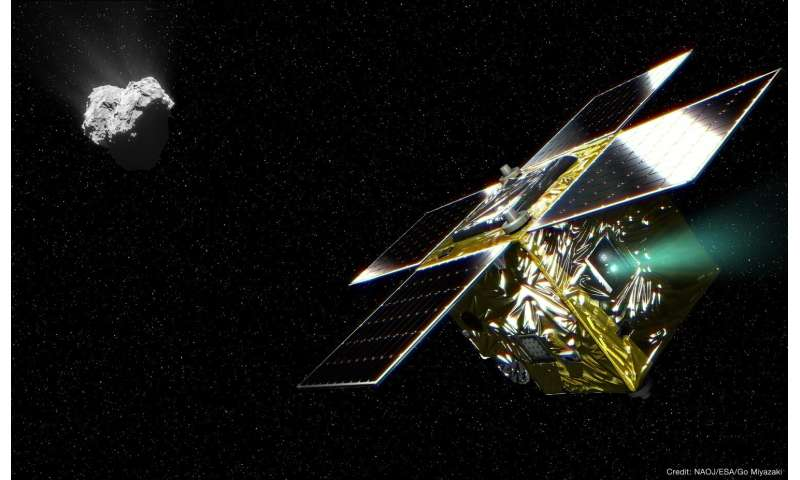 Micro spacecraft investigates cometary water mystery