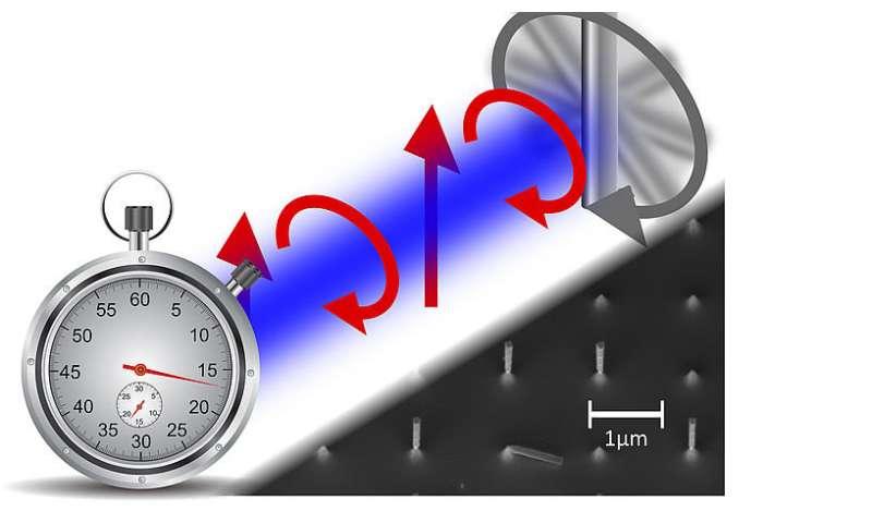 Nano-watch has steady hands