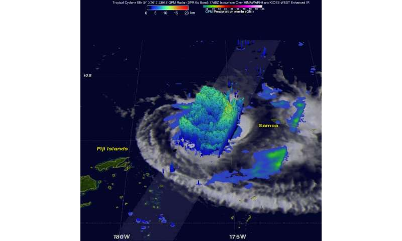 NASA sees intensifying Tropical Cyclone Ella now heading west
