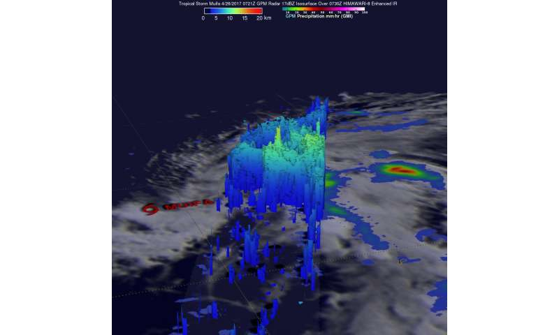 NASA sees vertical wind shear affecting Tropical Storm Muifa