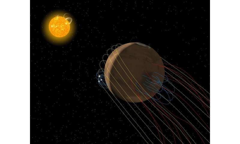 NASA's MAVEN mission finds mars has a twisted tail