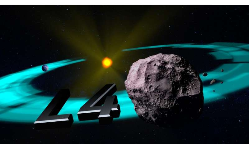 NASA's OSIRIS-REx begins Earth-Trojan asteroid search