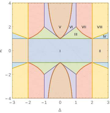 Natural systems show nonlocal correlations