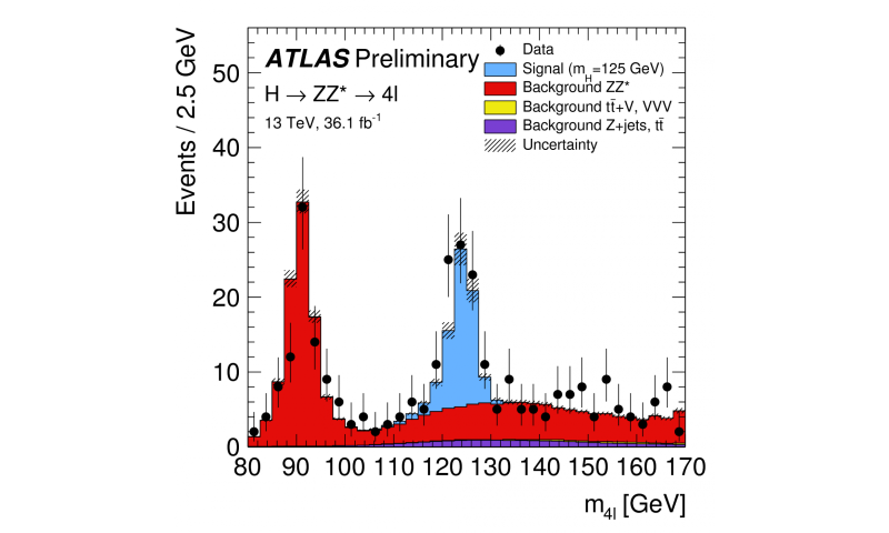 new atlas precision measurements of the higgs boson in the 'golden channel'
