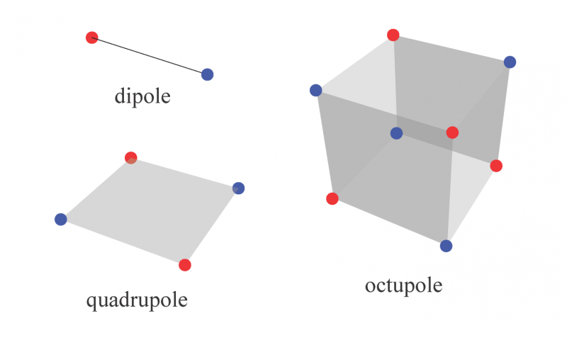 New class of insulating crystals hosts quantized electric multipole moments