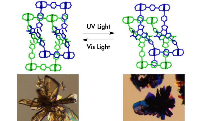 New flexible material changes its porous nature when exposed to light