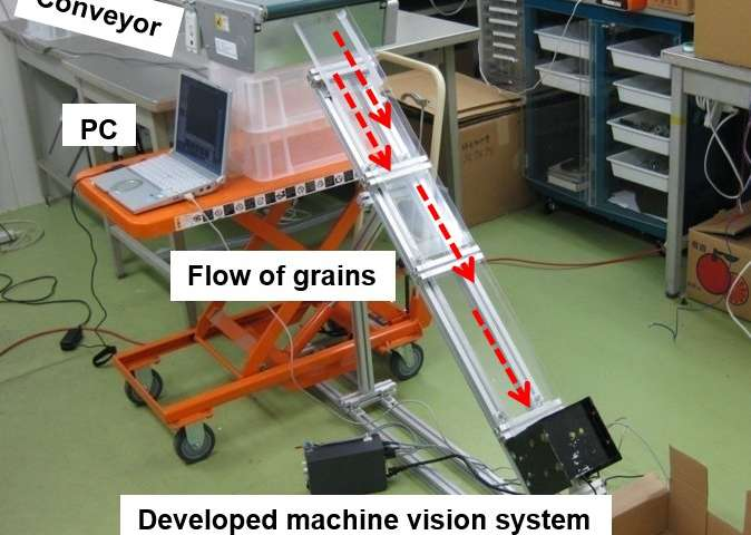 New machine evaluates soybean at harvest for quality