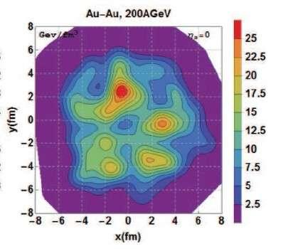 New model deepens understanding of the dynamics of quark-gluon plasmas