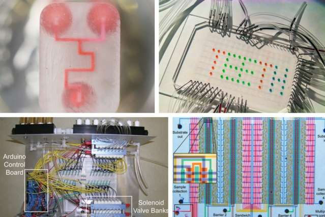 New open-source website features blueprints for lab-on-a-chip devices