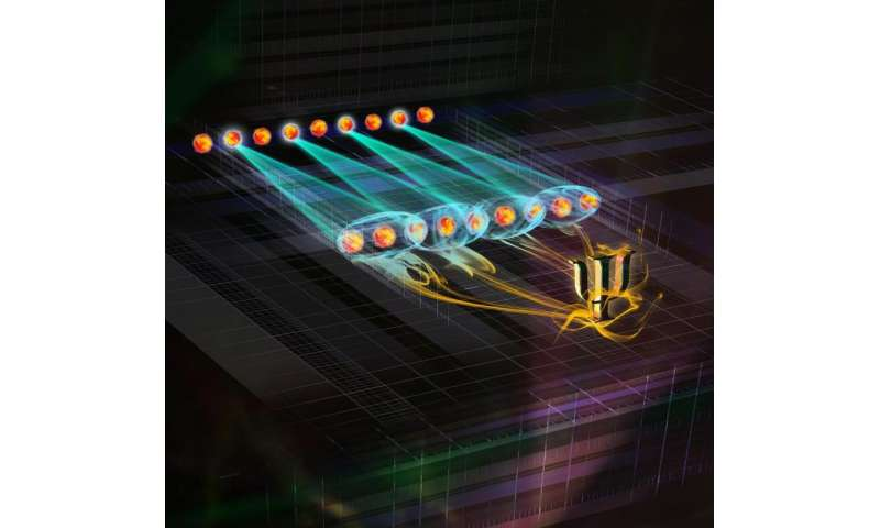 New tool for characterizing quantum simulators