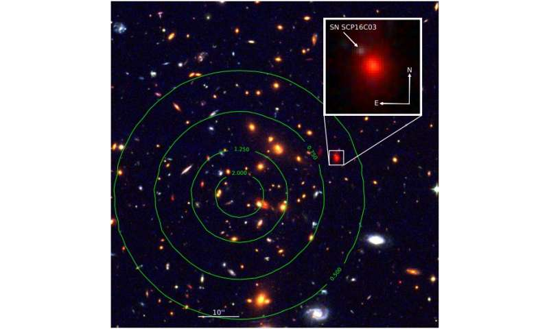 New Type Ia supernova discovered using gravitational lensing