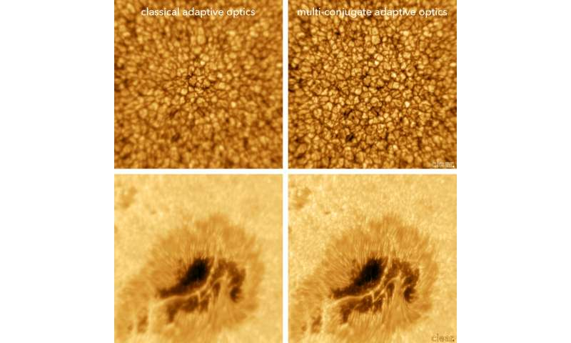 Next-generation optics offer the widest real-time views of vast regions of the sun